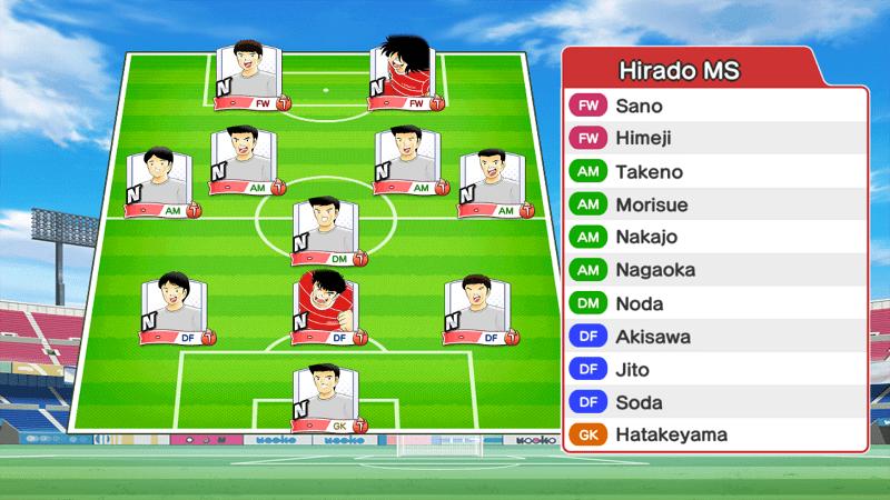 Lineup of Hirado team