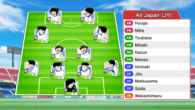 Lineup of Japan junior team