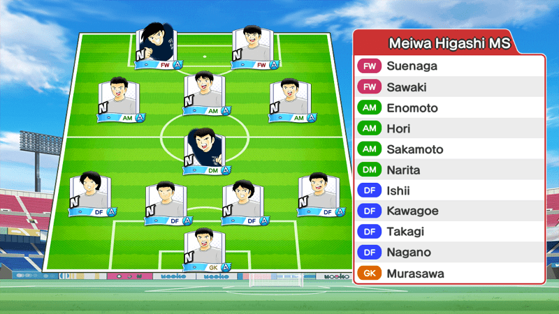 Lineup of Meiwa team