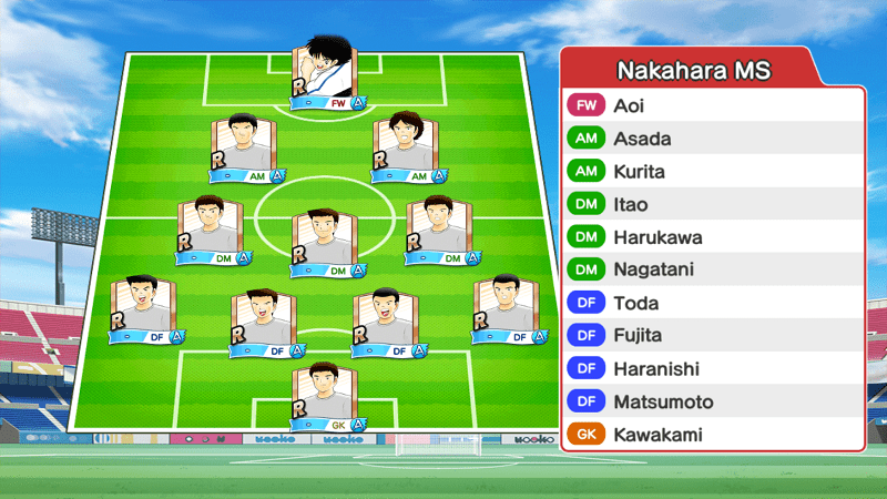 Lineup of Nakahara team