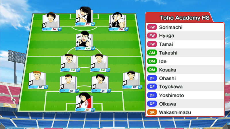 Lineup of Toho High School