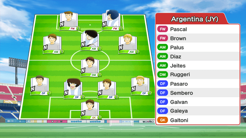 Lineup of Argentina