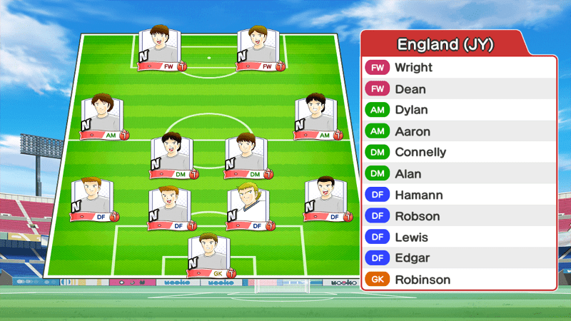 Lineup of England