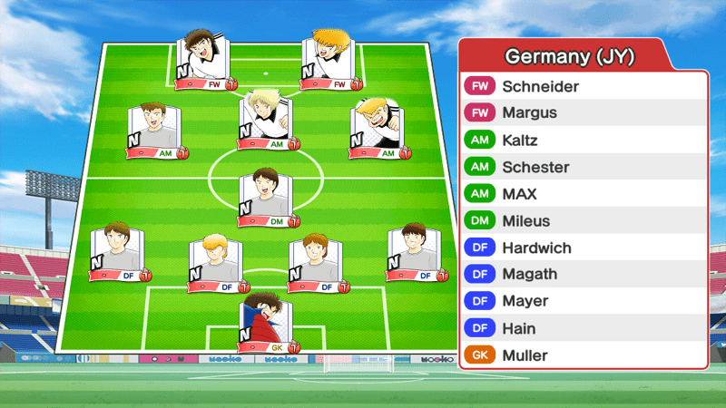 Lineup of Germany