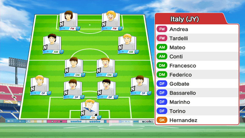 Lineup of Italy Junior