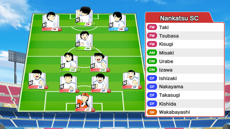 Lineup of Nankatsu SC team