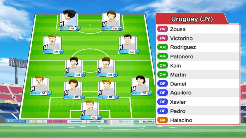 Lineup of Uruguay