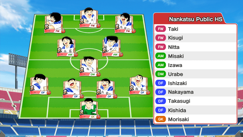 Lineup of Nankatsu High School