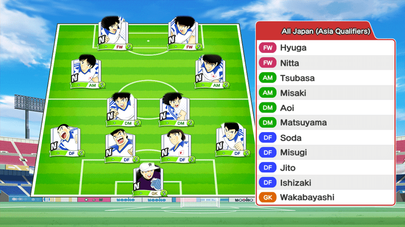 Lineup of Japan Youth team