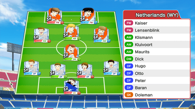 Lineup of Netherlands