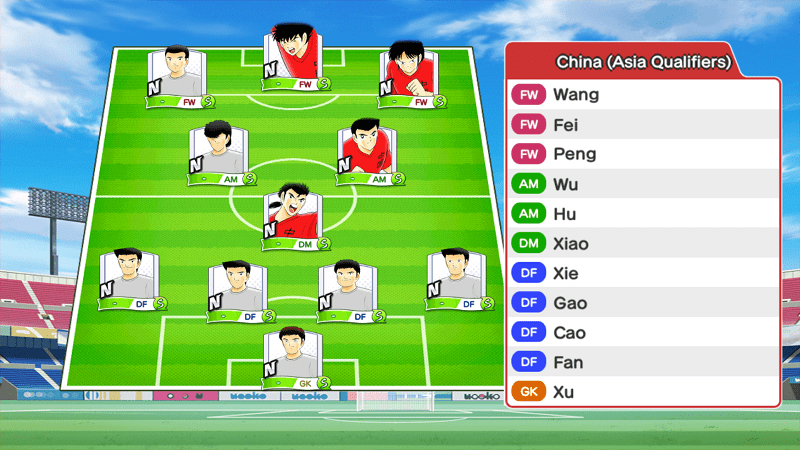 Lineup of China Youth team