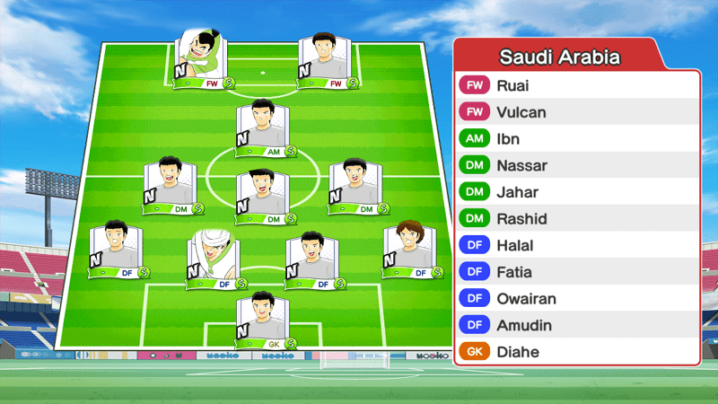 Lineup of Saudi Arabia Youth team