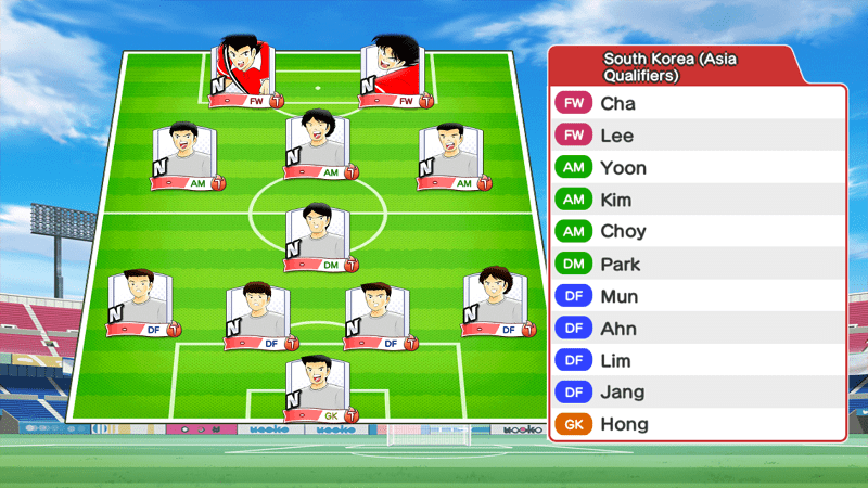 Lineup of South Korea Youth team