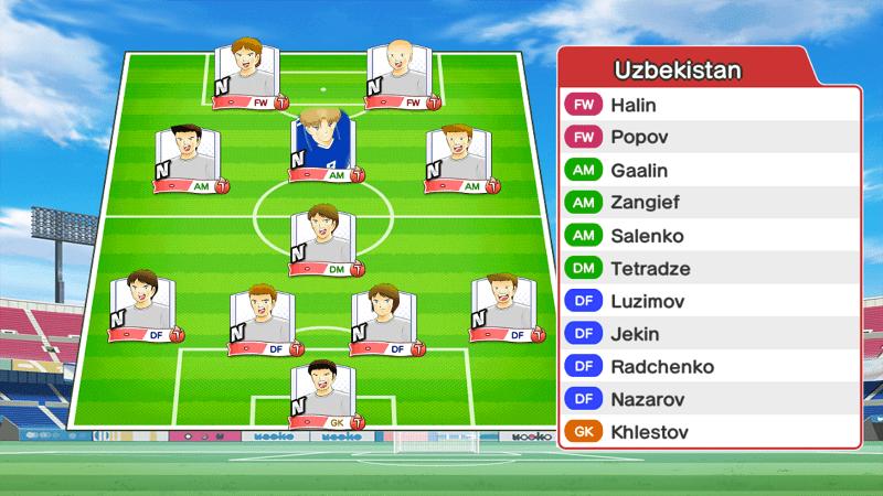 Lineup of Uzbekistan Youth team