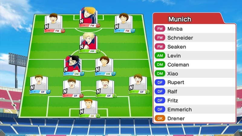 Lineup of Bayern Munich