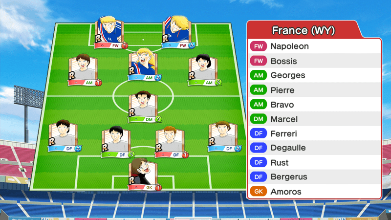 Lineup of France