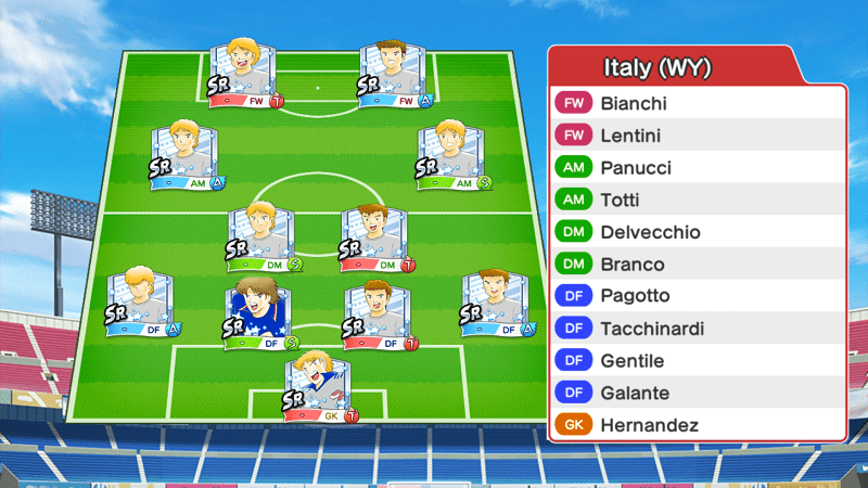 Lineup of Italy