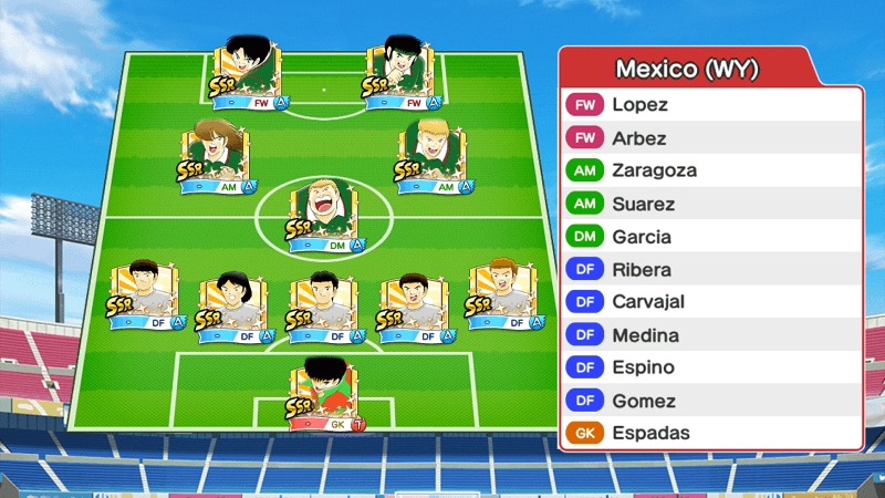 Lineup of Mexico Youth team