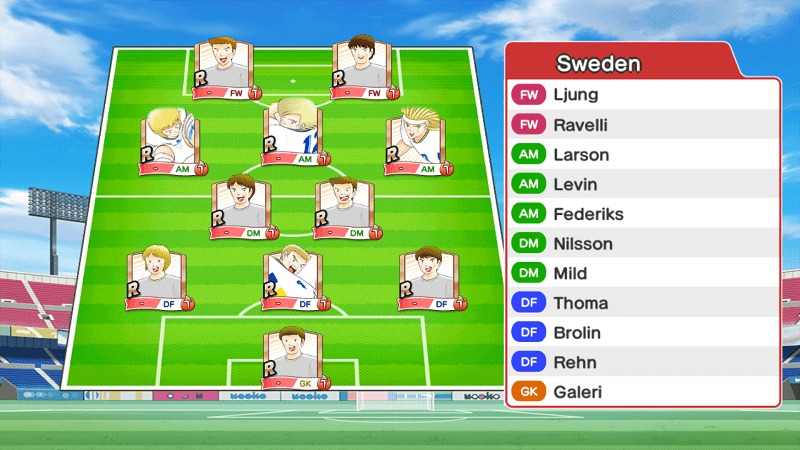 Lineup of Sweden youth team