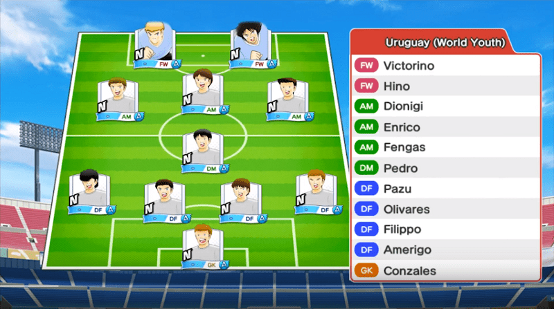 Lineup of Uruguay youth team
