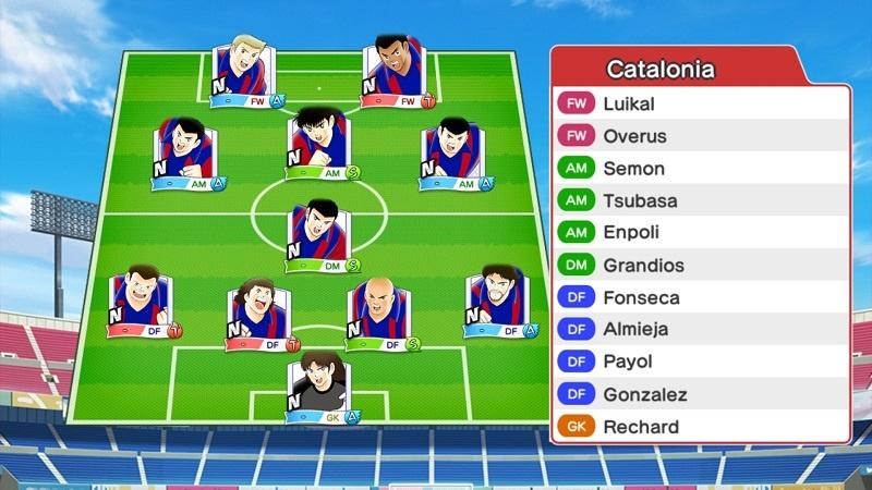 Lineup of FC Barcelona