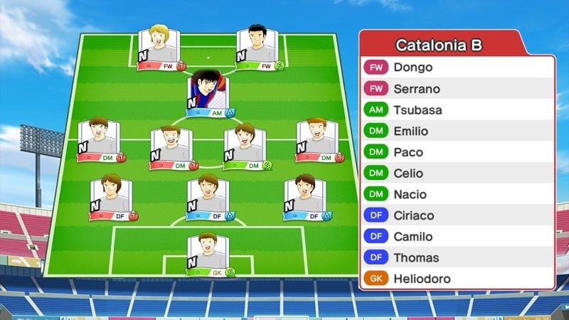 Lineup of Barcelona B