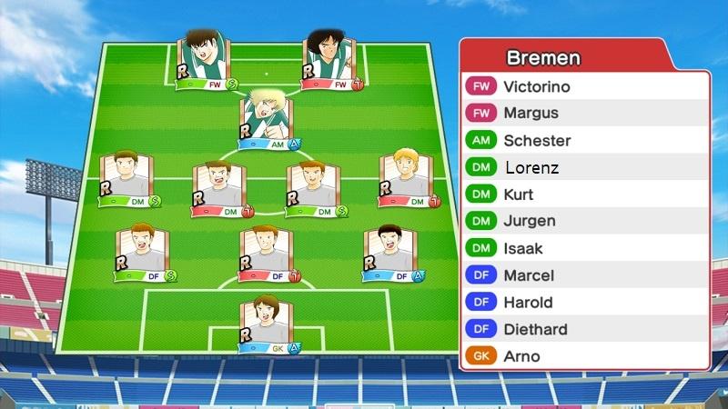 Lineup of Werder Bremen