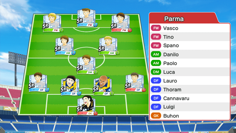 Lineup of Parma