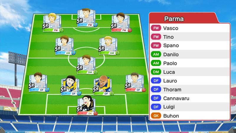 Lineup of Parma