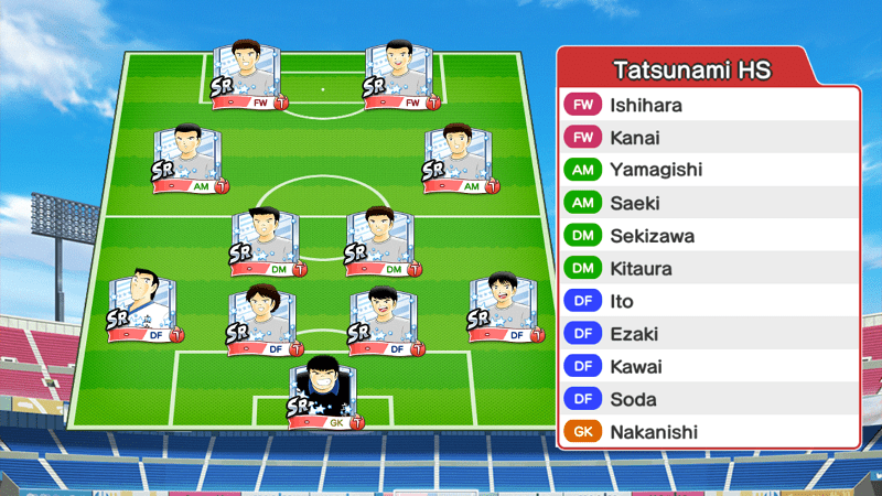 Lineup of Tatsunami