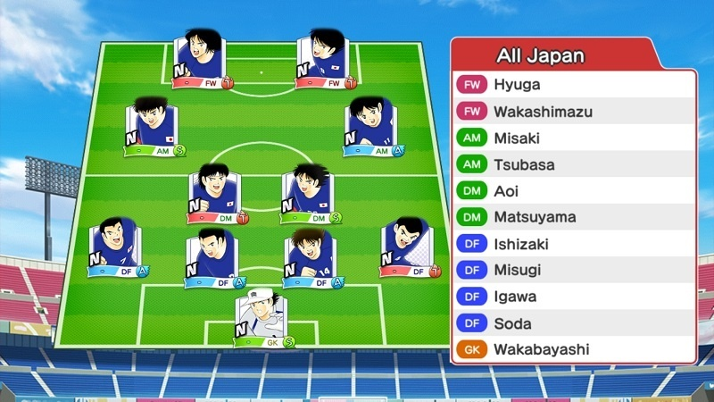Lineup of Japan Olympic
