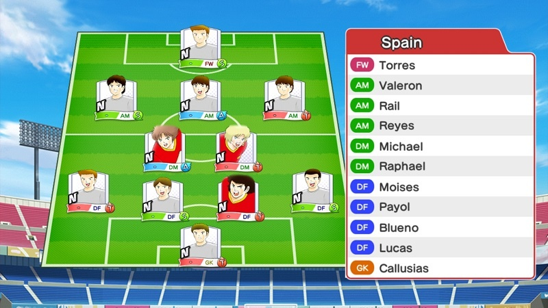 Lineup of Spain Olympic