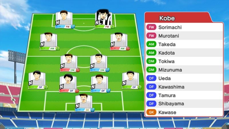 Lineup of Vissel Kobe