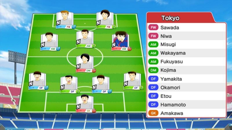 Lineup of FC Tokyo