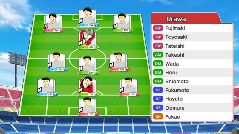 Lineup of Urawa Red